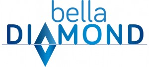 Awarded to the top 1% of Bellafill®  providers in the USA